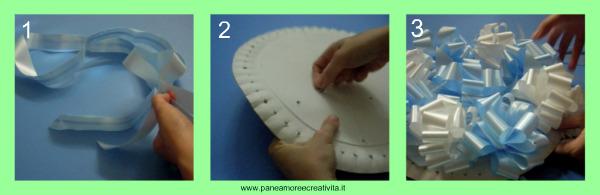tutorial fioccho nascita1