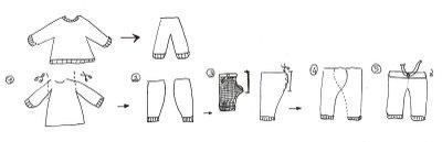 disegno come riciclare un maglione