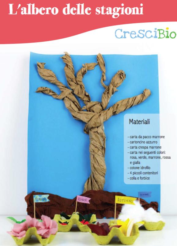 albero delle stagioni - Lavoretto con le stagioni
